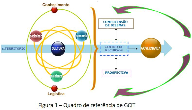 Slide GIT V2 Item 2 CULTURA.png