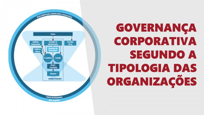 Governança Corporativa segundo a tipologia das organizações